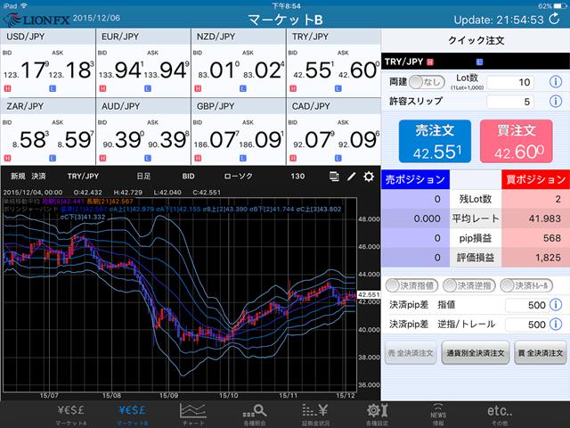 ヒロセ通商取引画面(iPad)