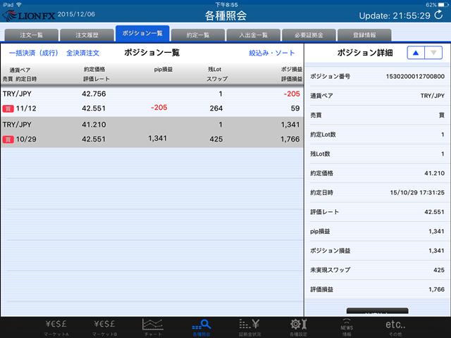 ヒロセ通商TRY/JPYポジション一覧(iPad)