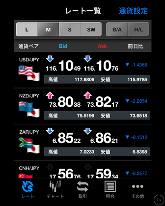 SBIFXトレードアプリ1