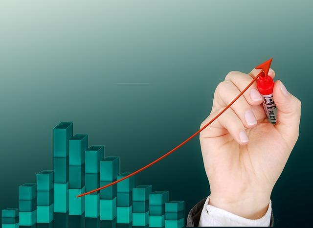 レバレッジ付き定期外貨取引でテクニカル分析が必要なたった一つの理由