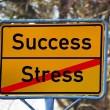 レバレッジ付き定期外貨取引はストレスフリー
