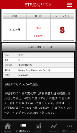 トライオートETFiPhoneアプリ銘柄リスト詳細画面