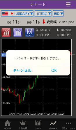 トライオートFXiPhoneアプリチャート画面3