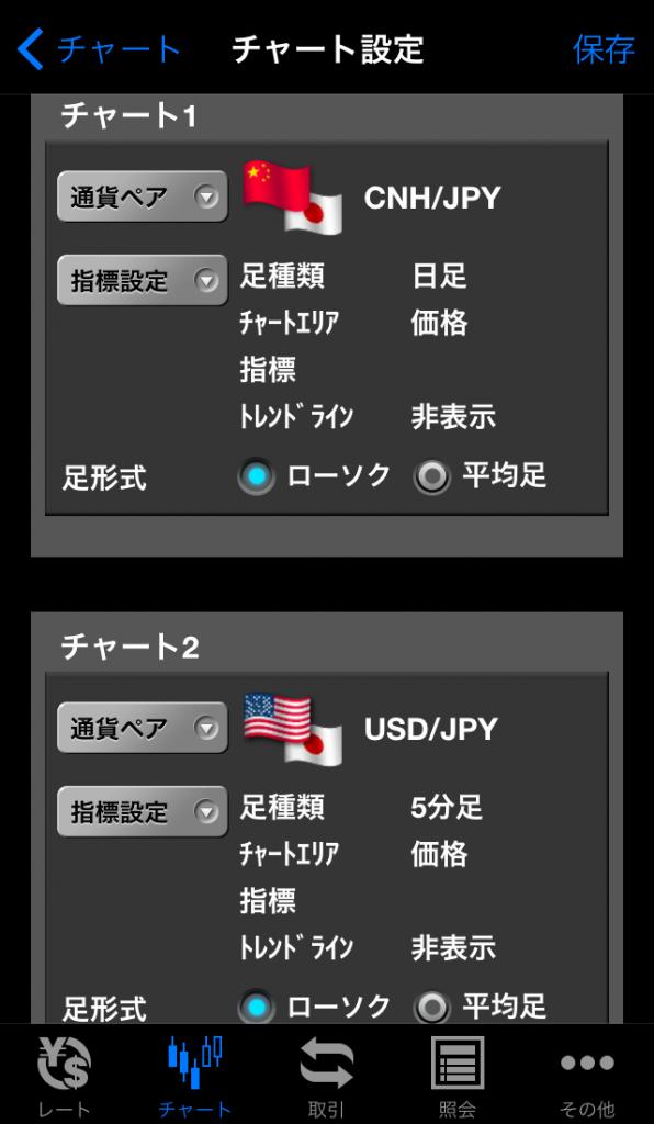 SBIFXトレードアプリチャート設定画面2