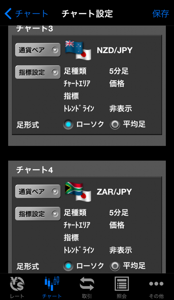 SBIFXトレードアプリチャート設定画面4
