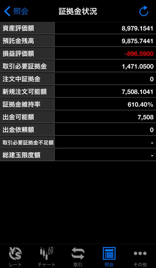 SBIFXトレードアプリ証拠金状況画面