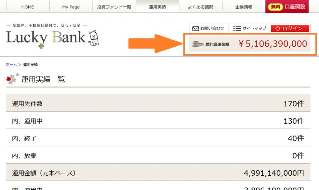 画像元 https://www.lucky-bank.jp/results/