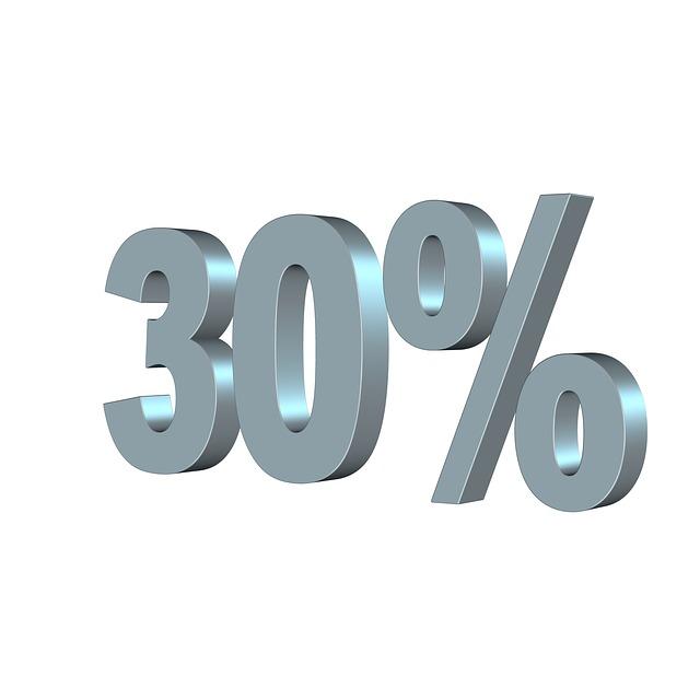 定期取引口座では証拠金維持率が30%を下回った時点でロスカット